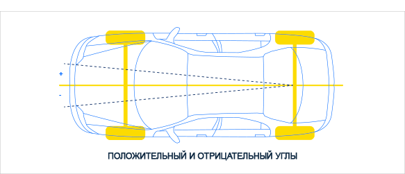 ru-car-alignment-measurement-thrust